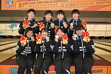 全日本ナショナルチーム